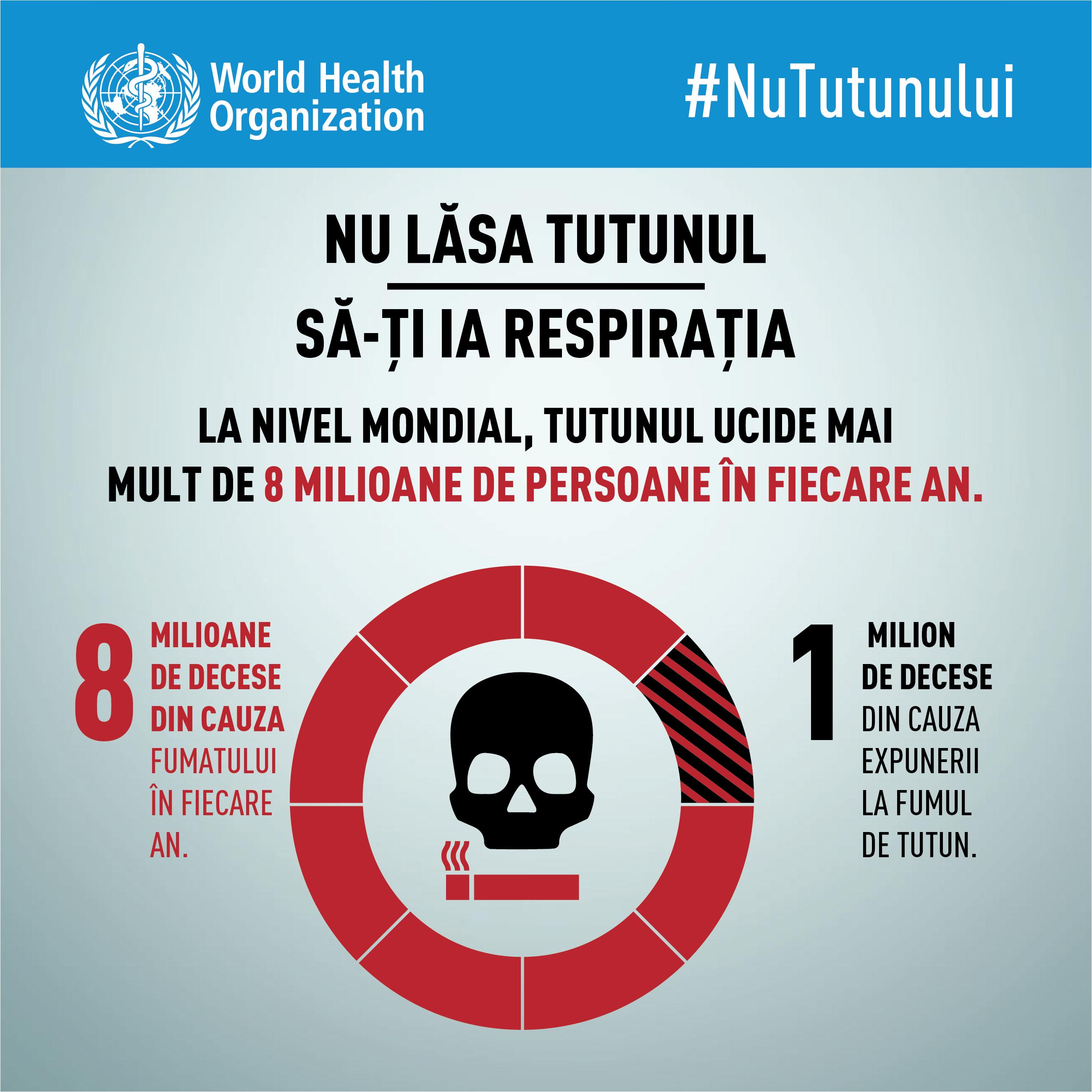 Ziua Mondială fără Tutun, 31 mai – Ministerul Sănătății